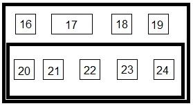 Relaisplätze Träger 2 KI von 1995 bis 09-1997_0.jpg